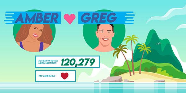 Amber and Greg
