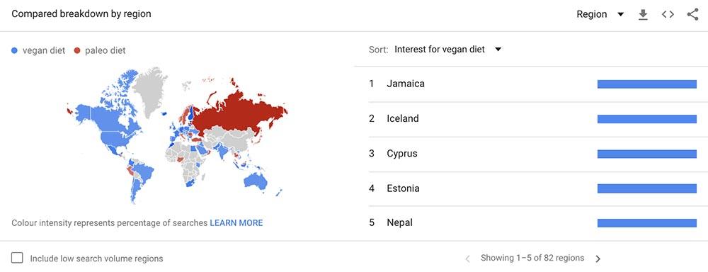 Google Trends breakdown by region