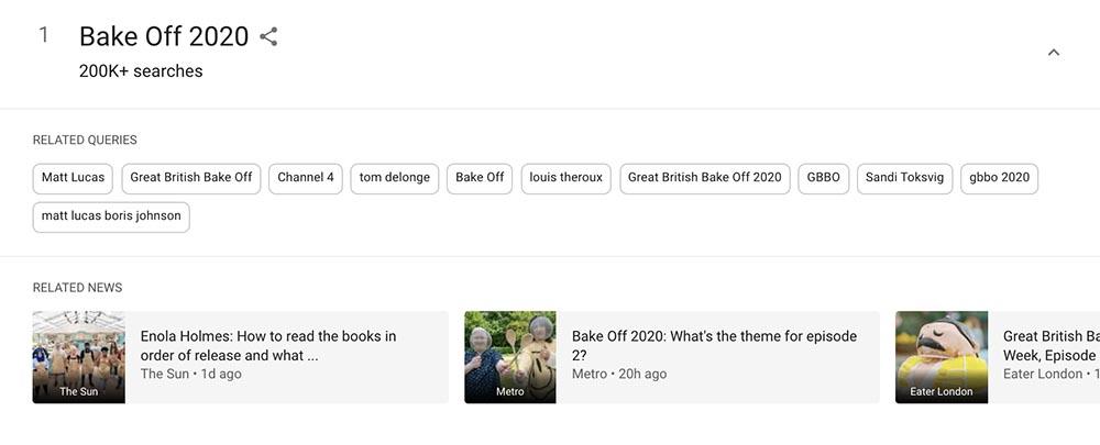 Google Trends trending searhces