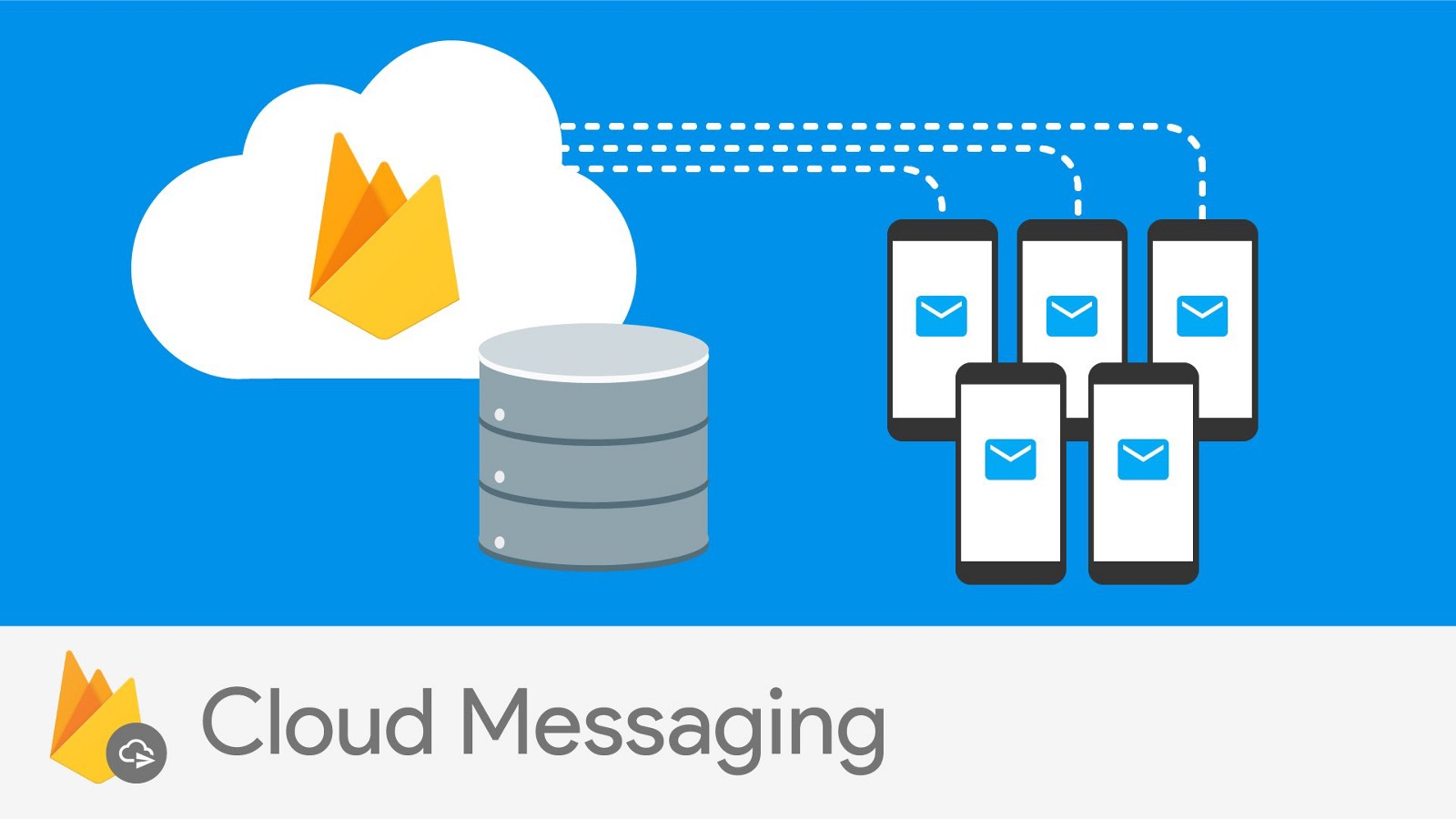 Cloud Messaging
