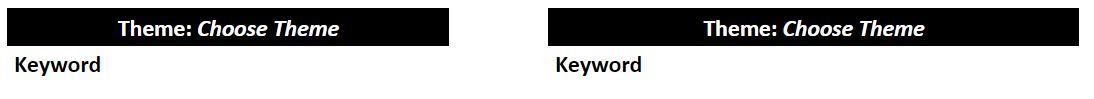 choosing keyword research themes