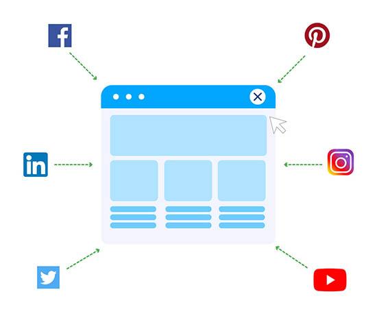 GA social channel