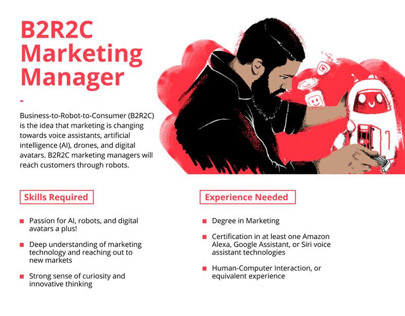 Business-to-Robot-to-Consumer job description