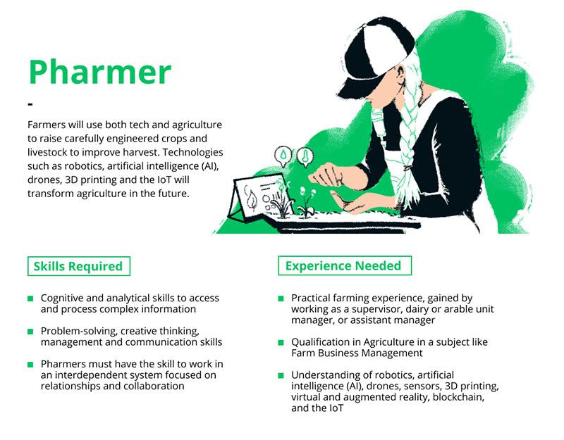 Pharmer job description
