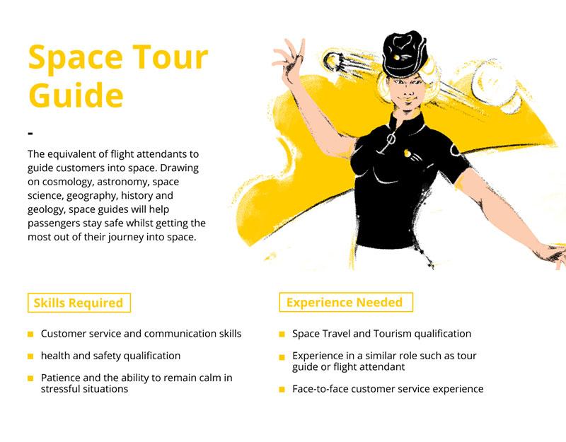 Space Tour Guide job description