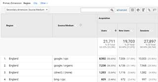 what are primary and secondary dimensions in google analytics