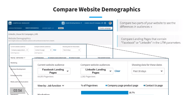 Compare Website Audiences on LinkedIn