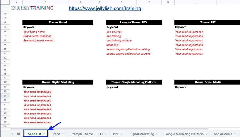 Creating a keywordseed list